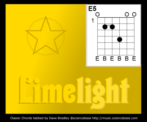 Classic-Chords-Limelight