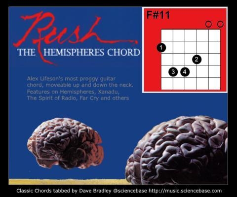Classic-Chords-Rush