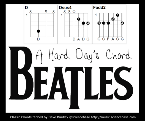 Classic Chords 6 The Beatles A Hard Days Night David Bradley