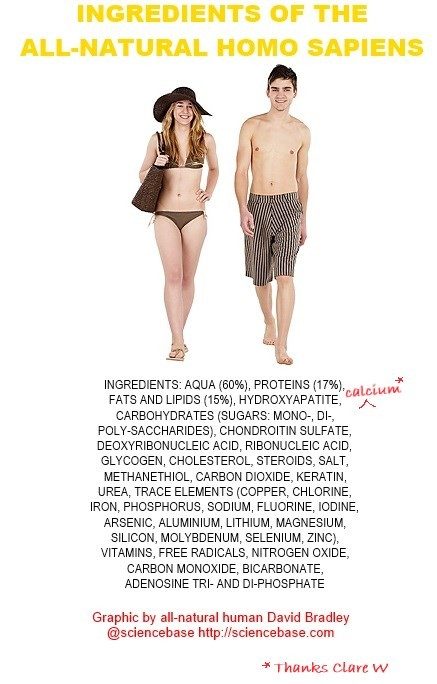 all-natural-human-ingredients