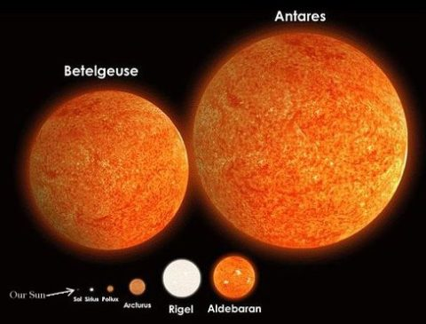 Betelgeuse Star Supernova - Pics about space