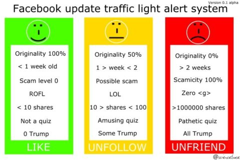 facebook-traffic-lights