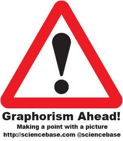 graphorism-ahead