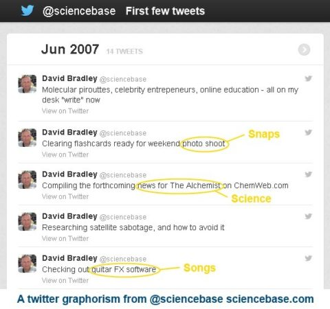 sciencebase-first-tweet