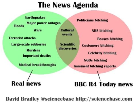 the-real-news-agenda