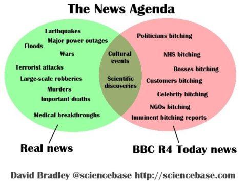 the-real-news-agenda