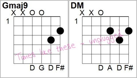 Classic Chords 18 Times Like Foo David Bradley
